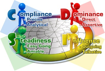 DISC_Report_DISC_Profile_DISC_Assessment